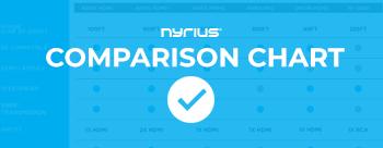 Wireless AV Comparison Chart
